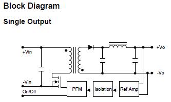 DC-DCコンバータ(ハイブリッドIC)ユニットを使えば、USBのバスパワー(5V 500mA)を、12Vに変換