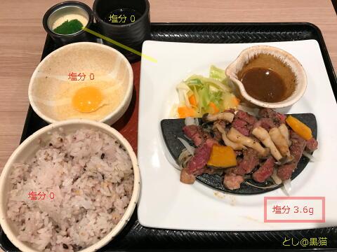 炭火焼ビフテキ定食 ~特製おろしソース